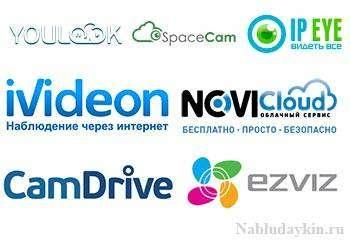 Сервисы-для-облачного-видеонаблюдения-1.jpg