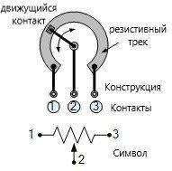 konstrukcija-potenciometra.jpg