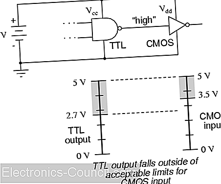 logic-signal-voltage-levels-11.png