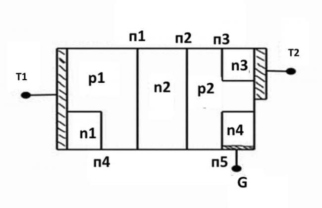 strukturnaya-shema-simistora.jpg