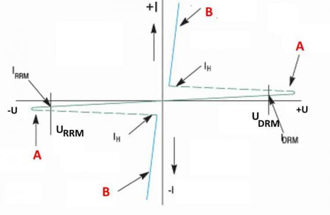 vax-simistora.jpg