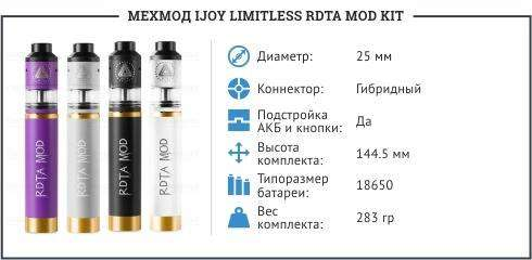 mekhmod-ijoy-limitless-rdta-mod-kit.jpg