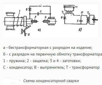 shema-kondensatornoj-svarki-350x292.jpg