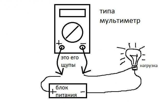 6-Схема-подключения-мультиметра-для-замера-электротока.jpg