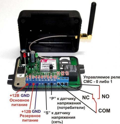 GSM_750_2.jpg