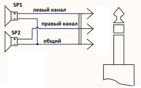 podklyuchenie-naushnikov-k-standartnomu-shtekeru.jpg