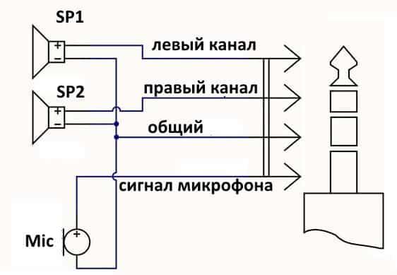 shema-podklyucheniya-naushnikov-s-mikrofonom-k-standartnomu-shtekeru.jpg
