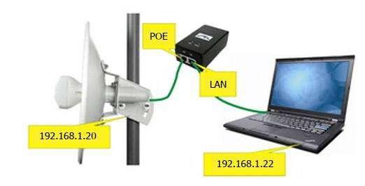 Как передать и поймать Wi-Fi на большом расстоянии: 1 - 20 км